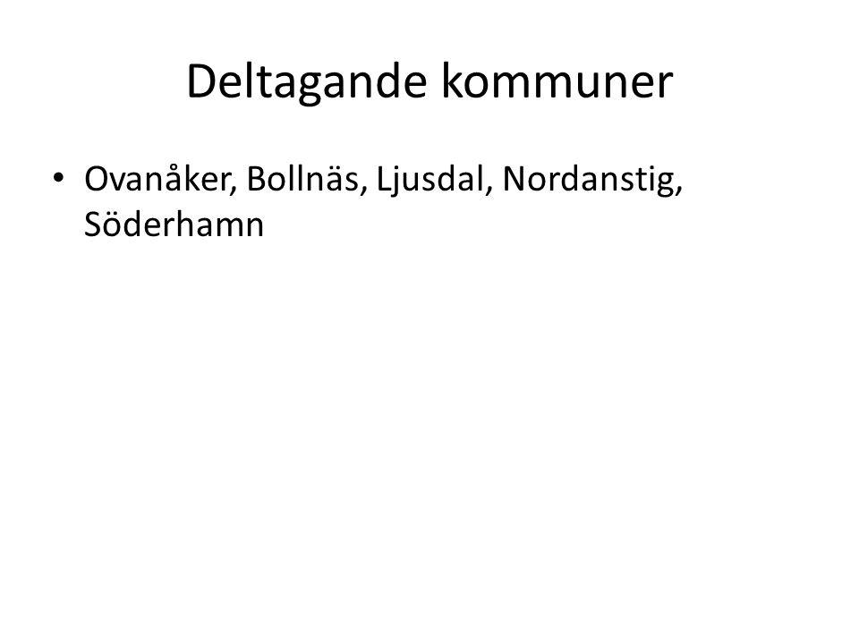 Deltagande kommuner Ovanåker, Bollnäs, Ljusdal, Nordanstig, Söderhamn