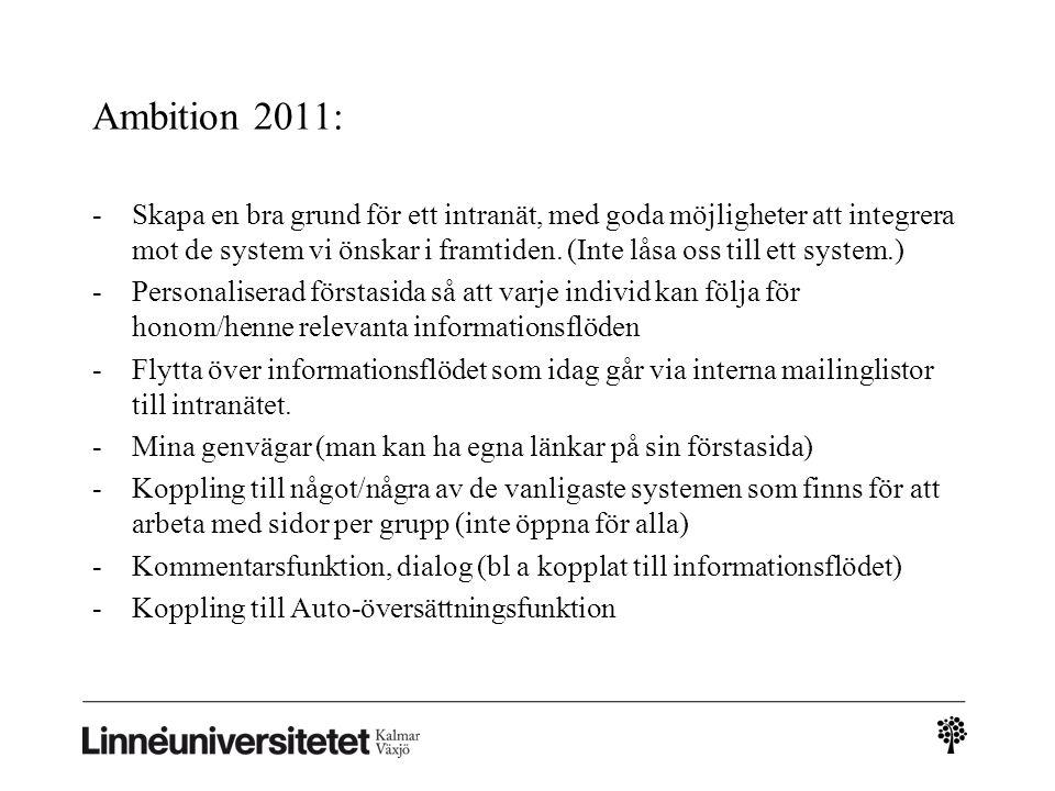Ambition 2011: