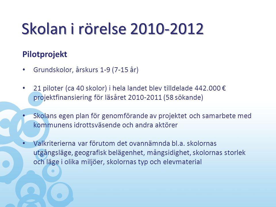Skolan i rörelse 2010-2012 Pilotprojekt