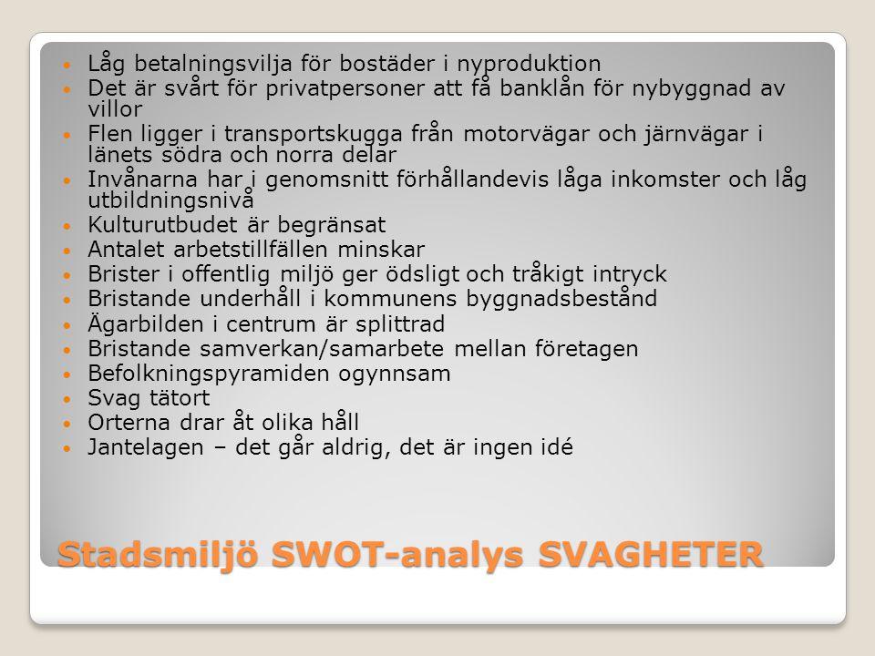 Stadsmiljö SWOT-analys SVAGHETER