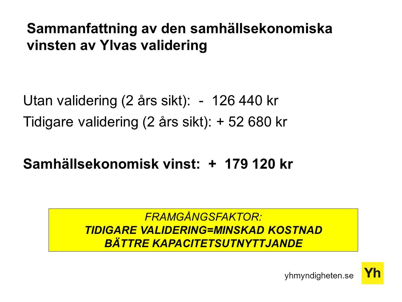 Sammanfattning av den samhällsekonomiska vinsten av Ylvas validering
