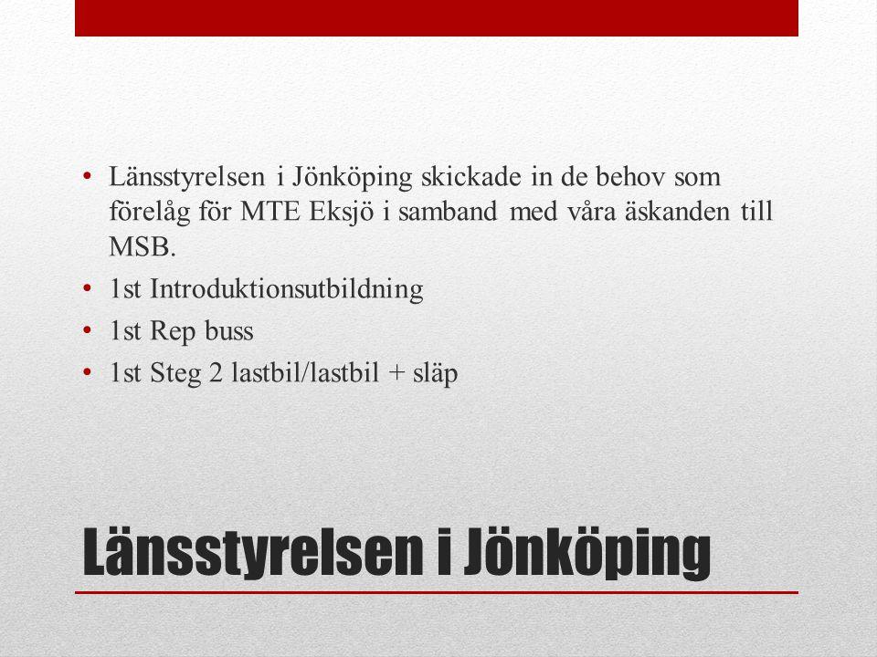 Länsstyrelsen i Jönköping