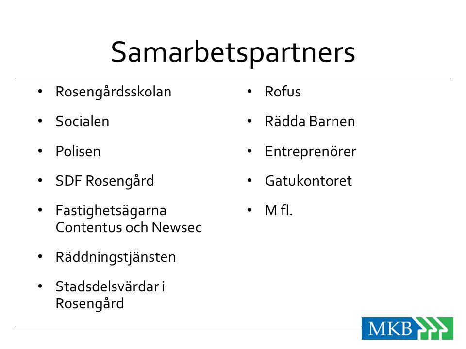 Samarbetspartners Rosengårdsskolan Socialen Polisen SDF Rosengård