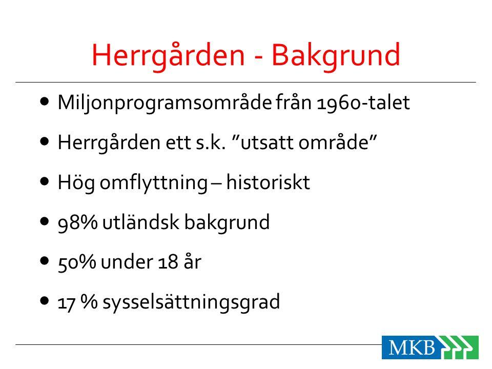 Herrgården - Bakgrund Miljonprogramsområde från 1960-talet