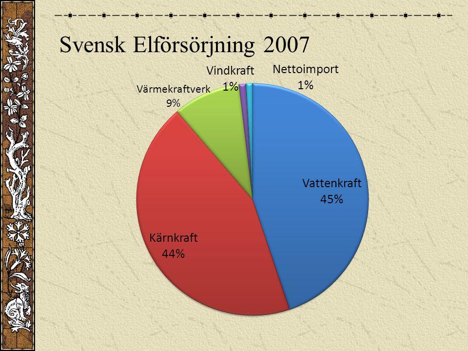 Svensk Elförsörjning 2007