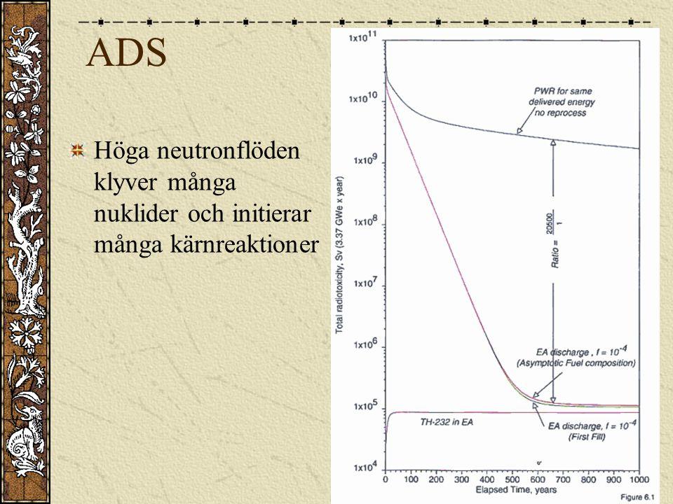 ADS Höga neutronflöden klyver många nuklider och initierar många kärnreaktioner