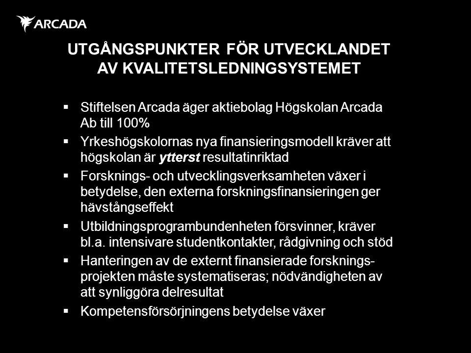 UTGÅNGSPUNKTER FÖR UTVECKLANDET AV KVALITETSLEDNINGSYSTEMET