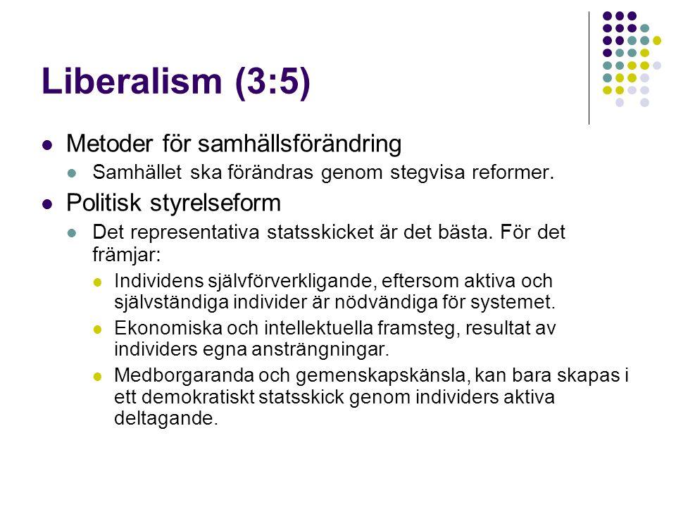 Liberalism (3:5) Metoder för samhällsförändring Politisk styrelseform
