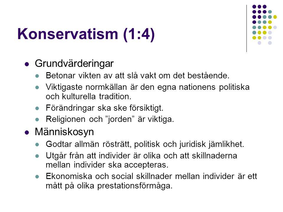 Konservatism (1:4) Grundvärderingar Människosyn