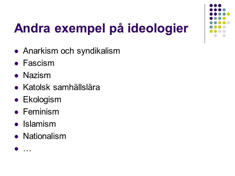 Andra exempel på ideologier