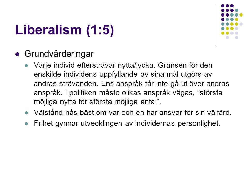 Liberalism (1:5) Grundvärderingar