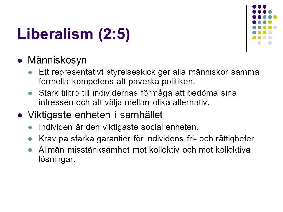 Liberalism (2:5) Människosyn Viktigaste enheten i samhället