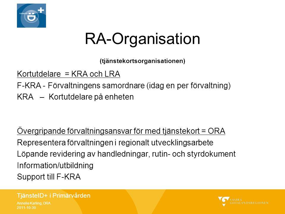 RA-Organisation (tjänstekortsorganisationen)