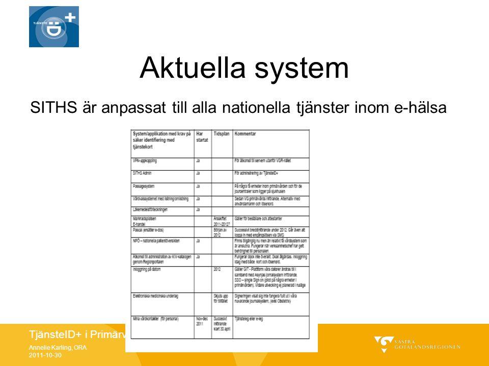 Aktuella system SITHS är anpassat till alla nationella tjänster inom e-hälsa.