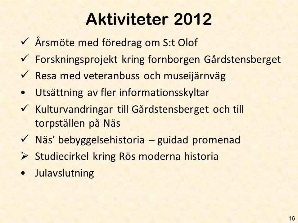 Aktiviteter 2012 Årsmöte med föredrag om S:t Olof