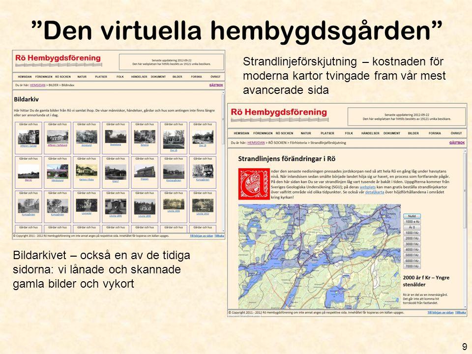 Den virtuella hembygdsgården