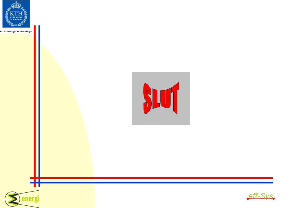 SLUT eff-Sys
