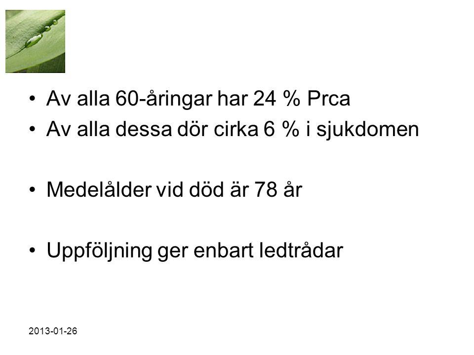 Av alla 60-åringar har 24 % Prca