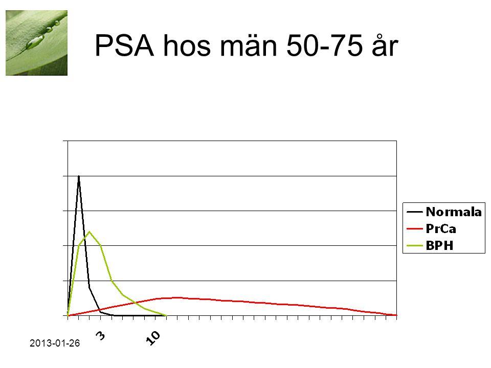 PSA hos män 50-75 år 2013-01-26