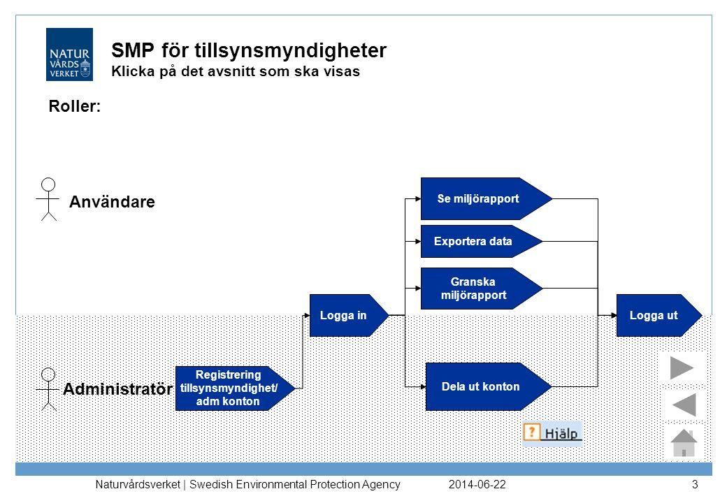 SMP för tillsynsmyndigheter Klicka på det avsnitt som ska visas