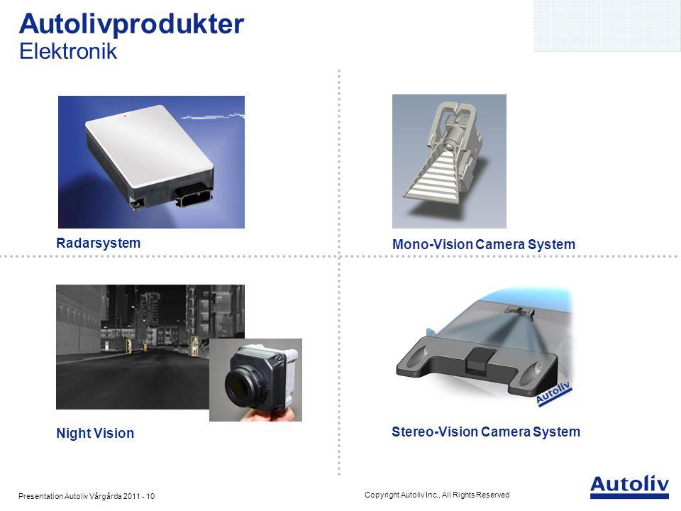 Autolivprodukter Elektronik