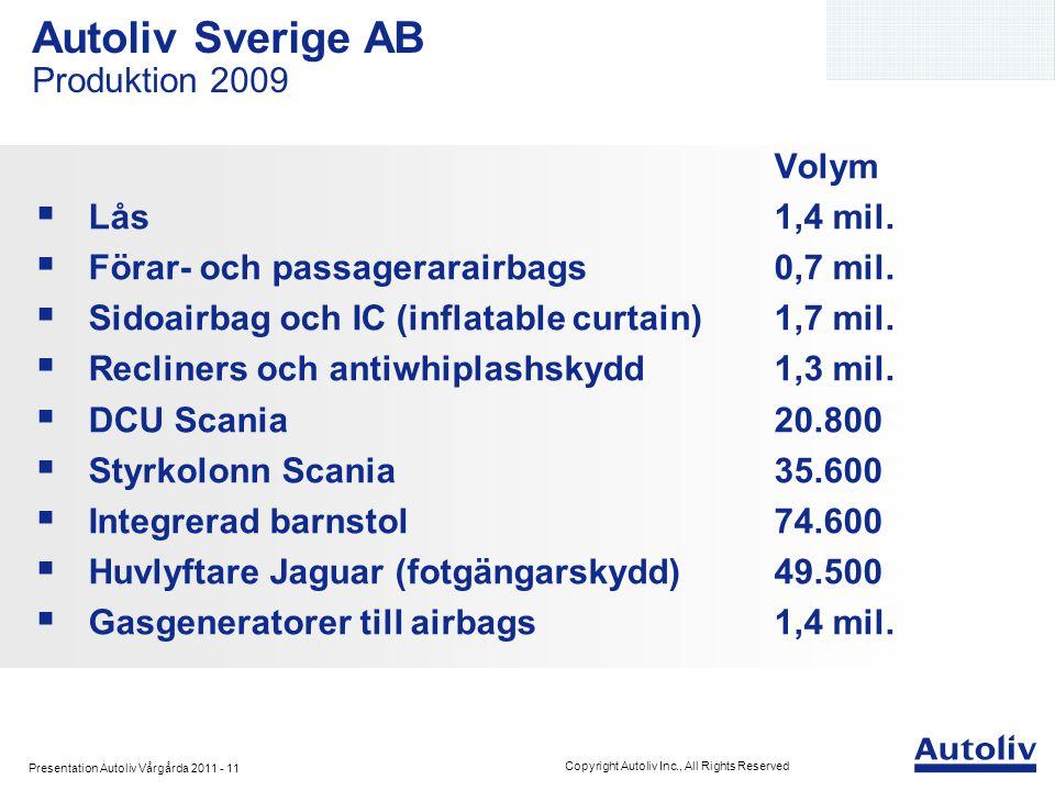 Autoliv Sverige AB Produktion 2009