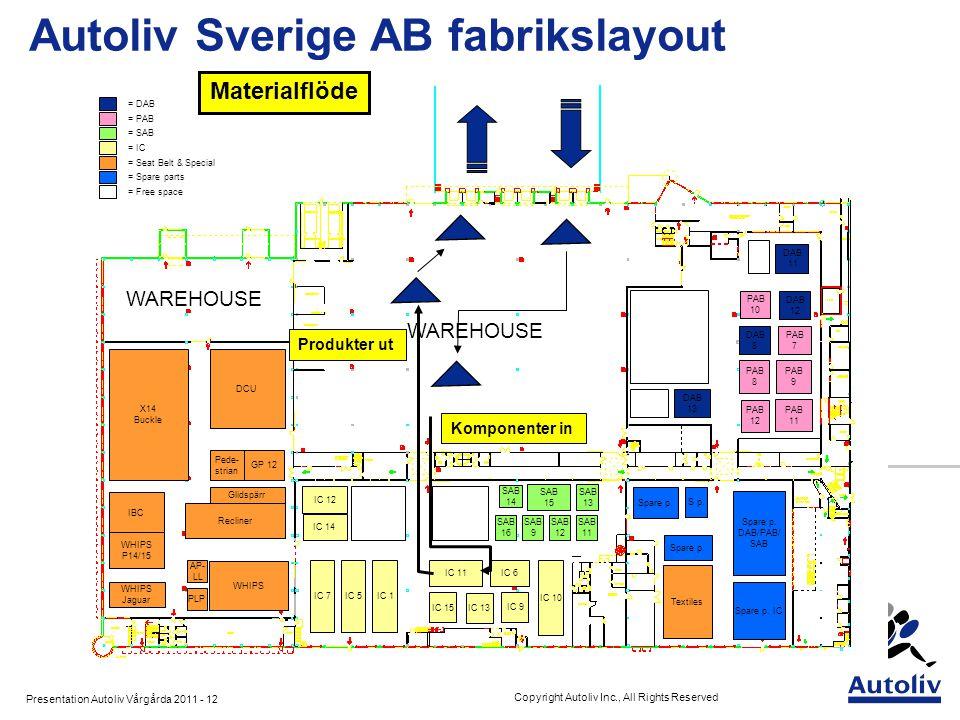 Autoliv Sverige AB fabrikslayout