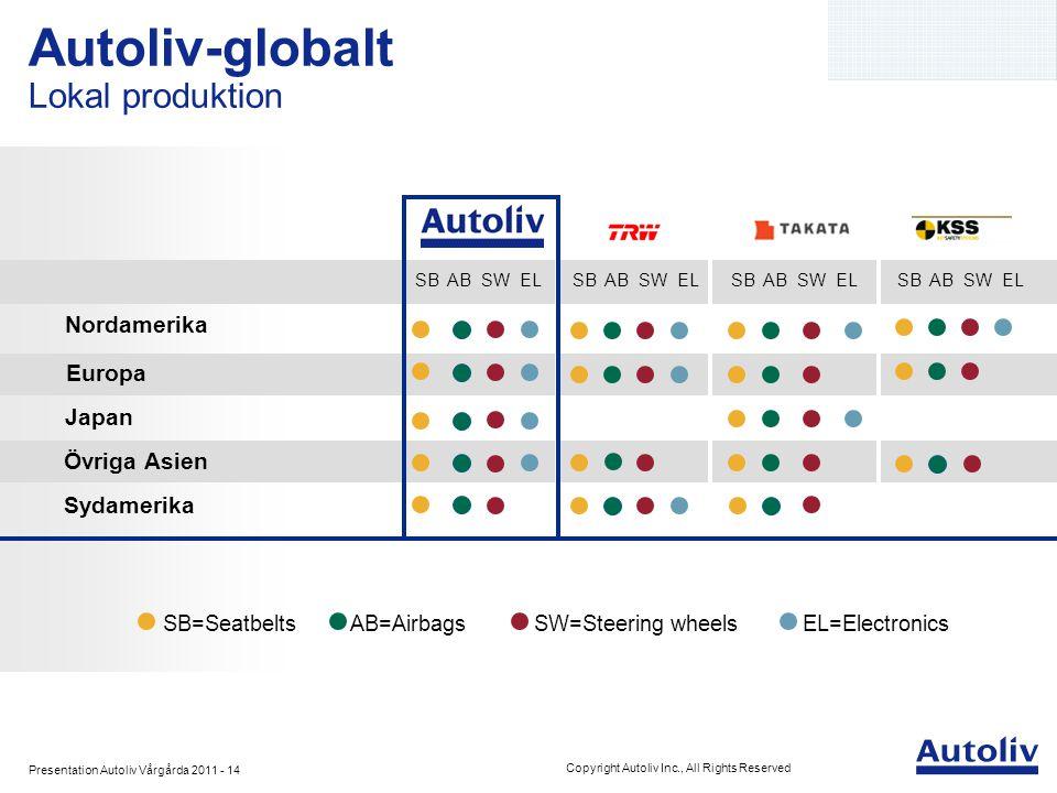 Autoliv-globalt Lokal produktion