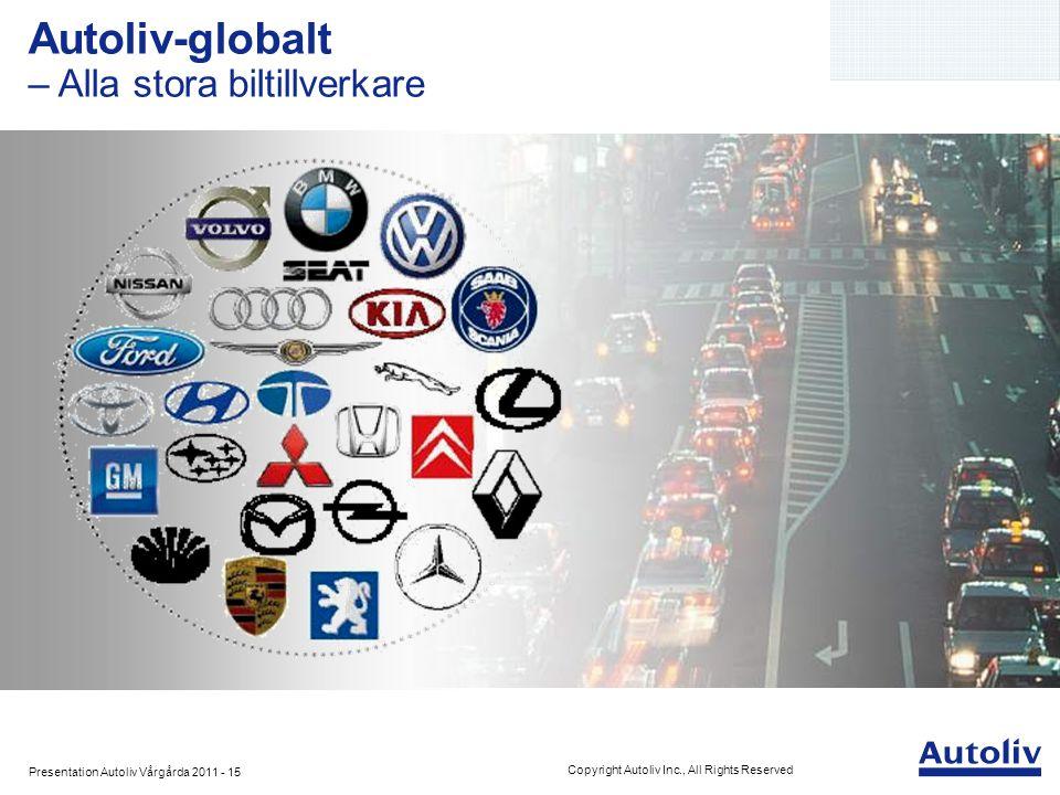 Autoliv-globalt – Alla stora biltillverkare