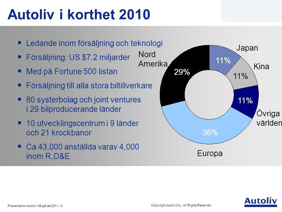 Autoliv i korthet 2010 Ledande inom försäljning och teknologi