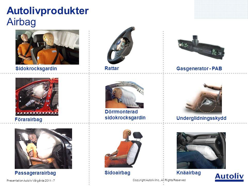 Autolivprodukter Airbag
