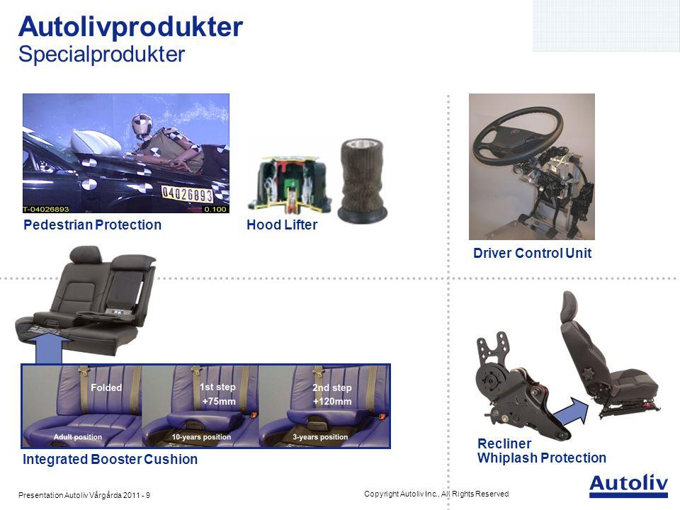 Autolivprodukter Specialprodukter