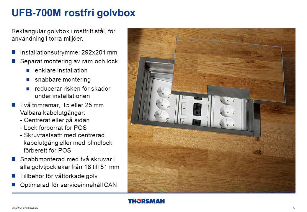 UFB-700M rostfri golvbox Rektangular golvbox i rostfritt stål, för användning i torra miljöer. Installationsutrymme: 292x201 mm.