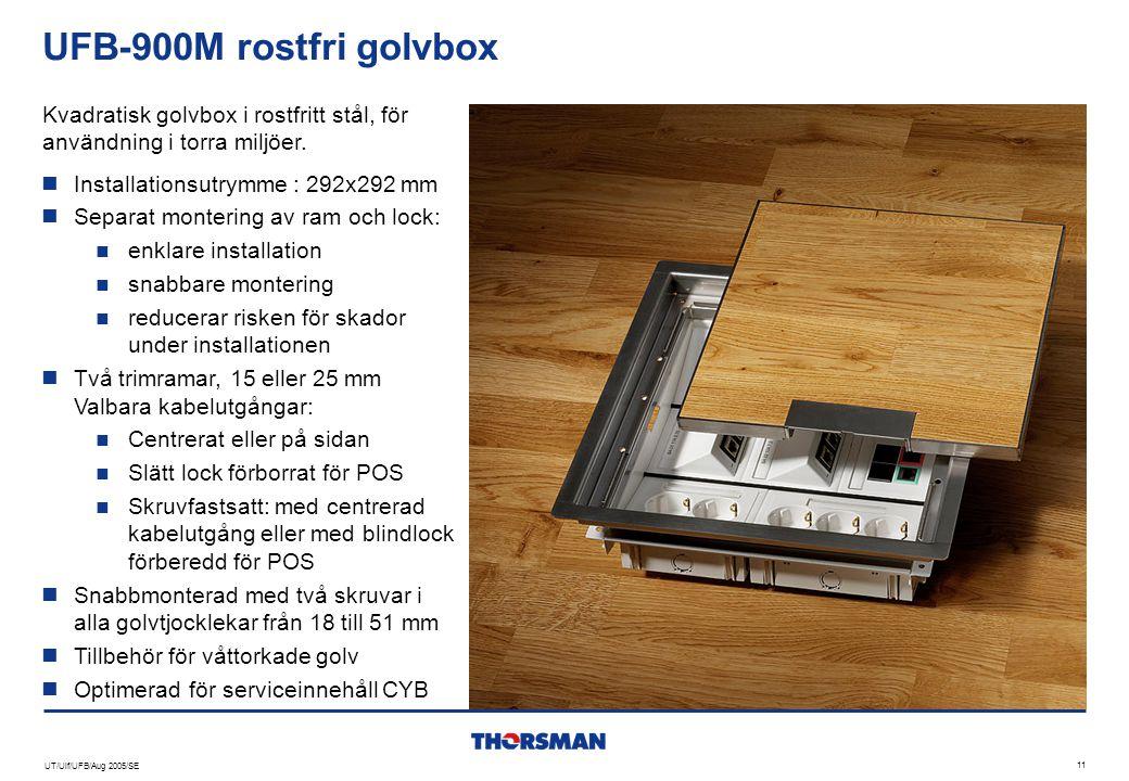 UFB-900M rostfri golvbox Kvadratisk golvbox i rostfritt stål, för användning i torra miljöer. Installationsutrymme : 292x292 mm.