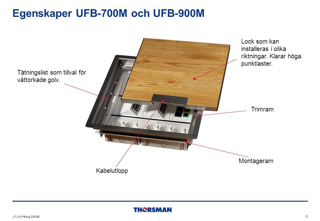 Egenskaper UFB-700M och UFB-900M