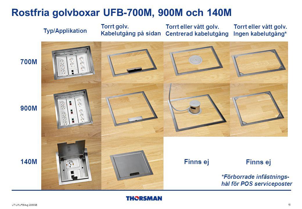 Rostfria golvboxar UFB-700M, 900M och 140M