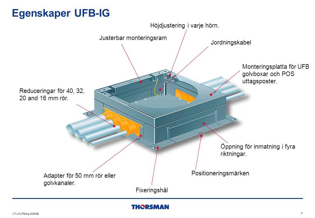 Egenskaper UFB-IG Höjdjustering i varje hörn. Justerbar monteringsram