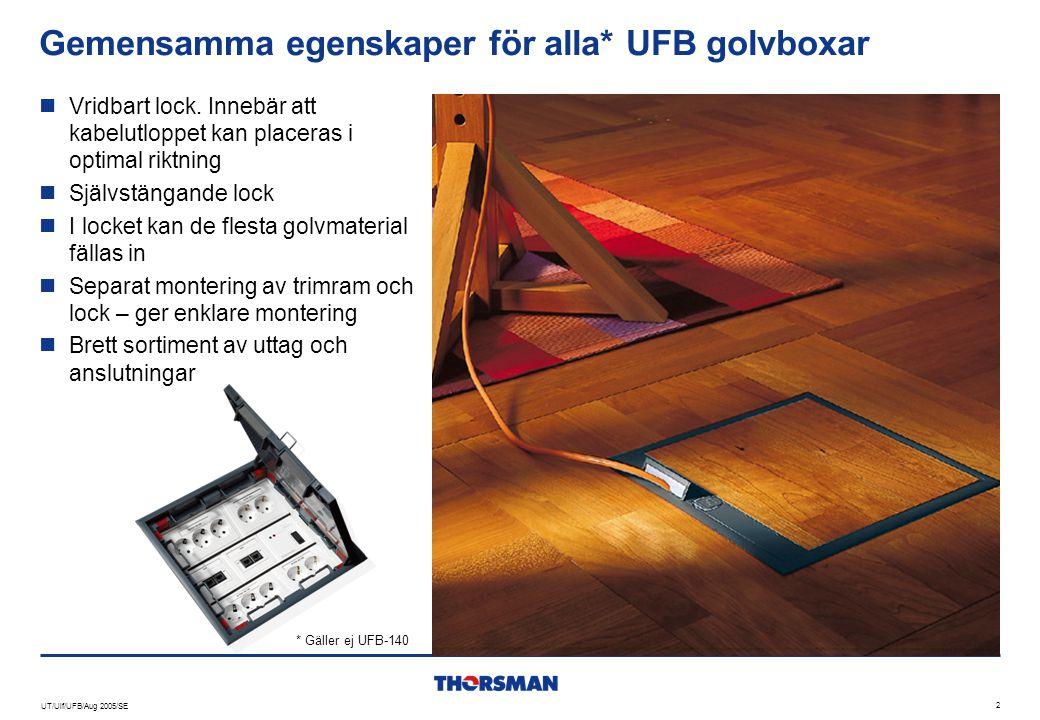 Gemensamma egenskaper för alla* UFB golvboxar