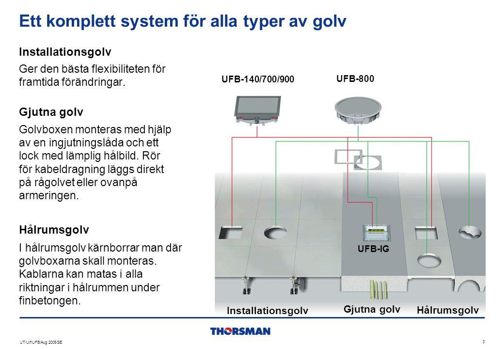 Ett komplett system för alla typer av golv