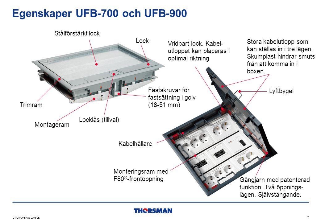 Egenskaper UFB-700 och UFB-900