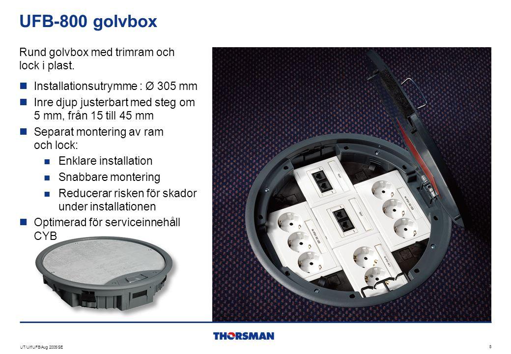 UFB-800 golvbox Rund golvbox med trimram och lock i plast.