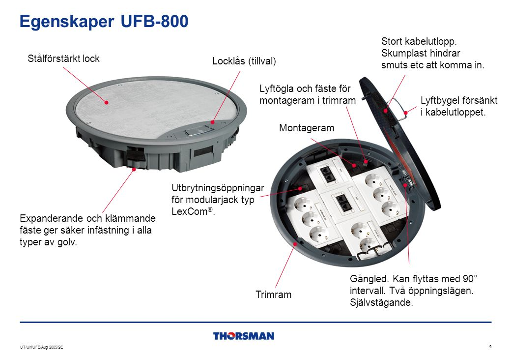 Egenskaper UFB-800 Stort kabelutlopp. Skumplast hindrar smuts etc att komma in. Stålförstärkt lock.