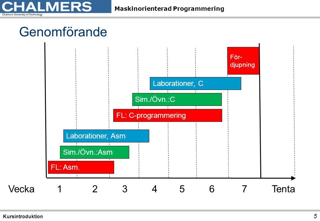 Genomförande Vecka 1 2 3 4 5 6 7 Tenta Laborationer, C Sim./Övn.:C