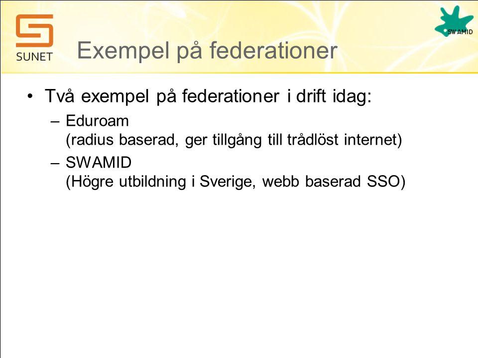 Exempel på federationer