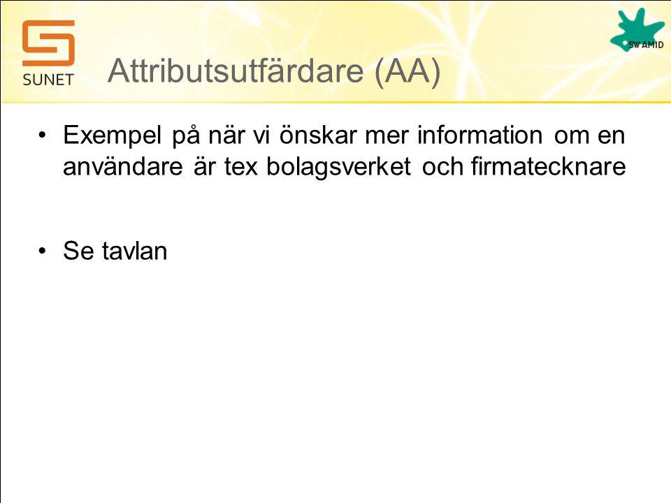 Attributsutfärdare (AA)