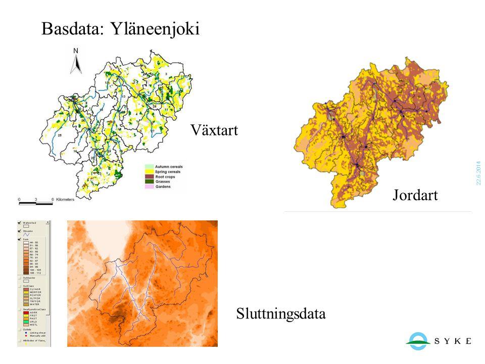 Basdata: Yläneenjoki Växtart 2.4.2017 Jordart Sluttningsdata