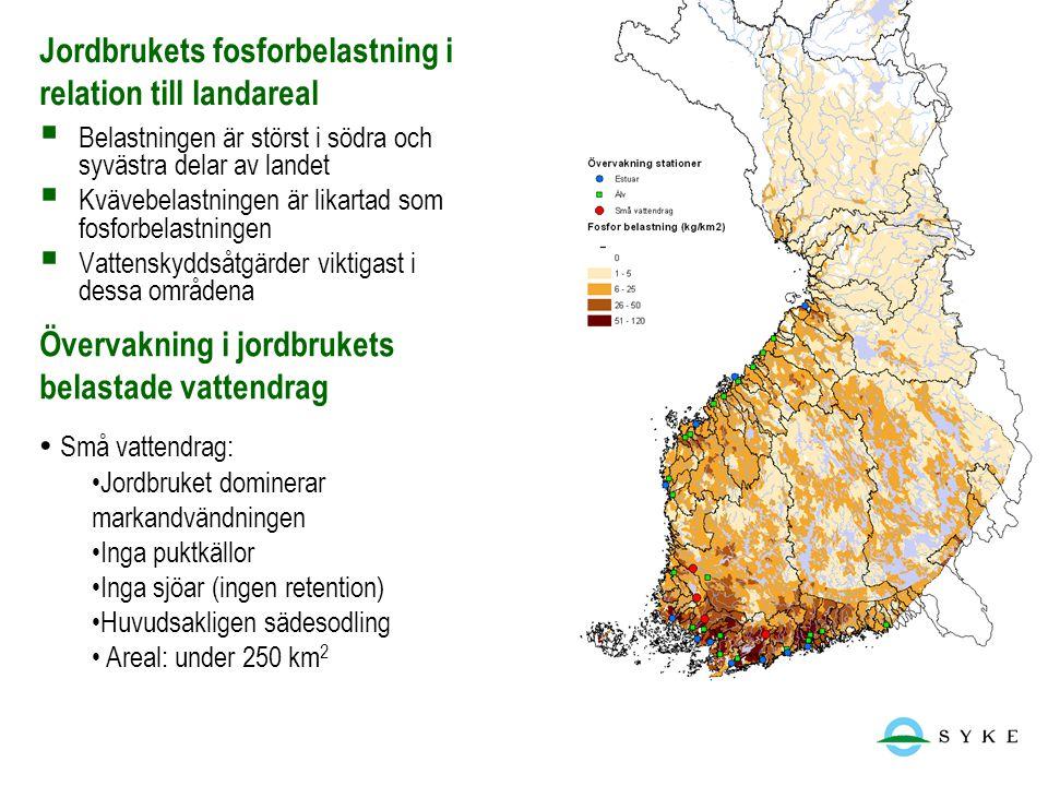 Jordbrukets fosforbelastning i relation till landareal