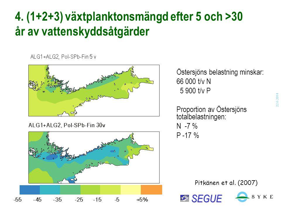 4. (1+2+3) växtplanktonsmängd efter 5 och >30 år av vattenskyddsåtgärder