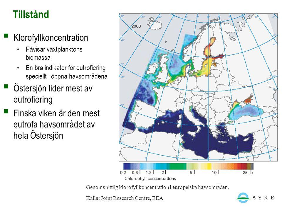 Tillstånd Klorofyllkoncentration Östersjön lider mest av eutrofiering