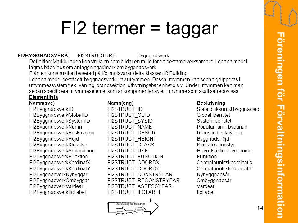 FI2 termer = taggar FI2BYGGNADSVERK FI2STRUCTURE Byggnadsverk